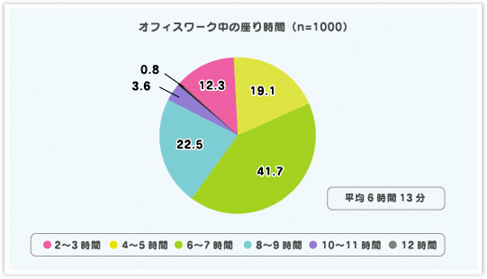 graph_syndrome2_2